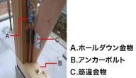 土台及び土台と柱、柱と筋違い
